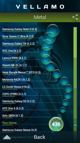 Evolveo StrogPhone Q4-Vellamo2