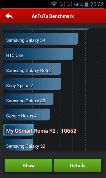 Gigabyte GSmart Roma R2-AnTuTu X