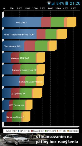 Prestigio MultiPhone 5501-Quadrant