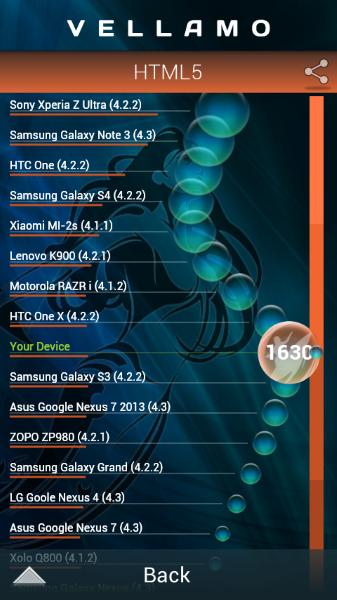 Prestigio MultiPhone 5501-Vellamo