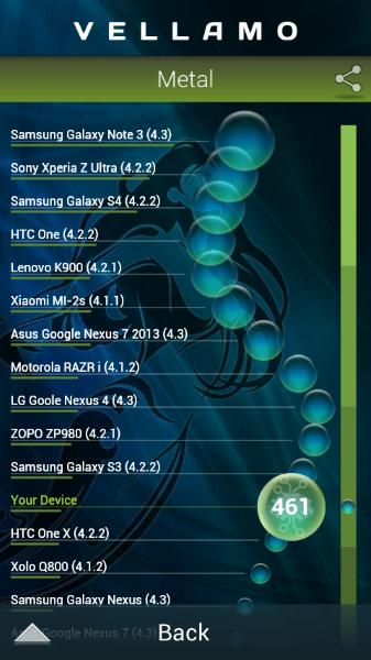 Prestigio MultiPhone 5501-Vellamo2