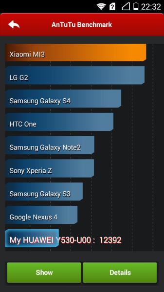 Huawei Acsend Y530-AnTuTu