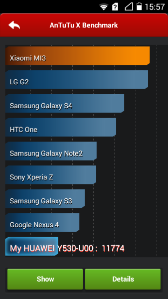 Huawei Acsend Y530-AnTuTuX