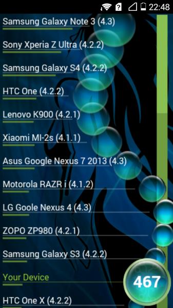 Huawei Acsend Y530-Vellamo2