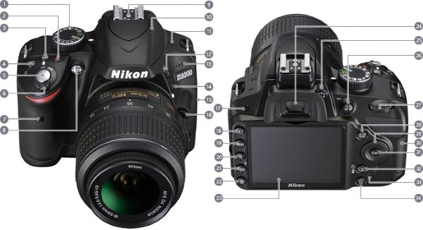 Nikon D3200 IV