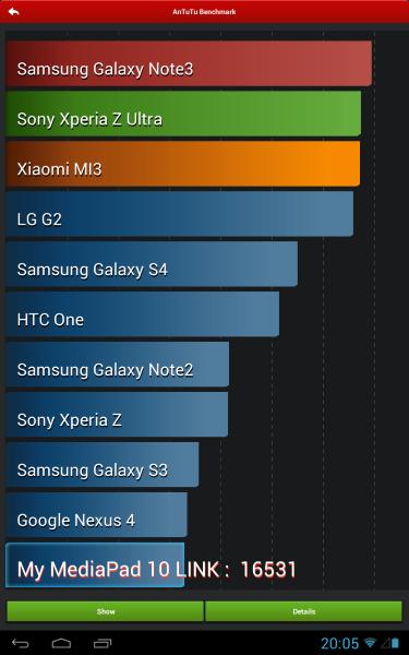 Huawei-MediaPad-10-Link-AnTuTu