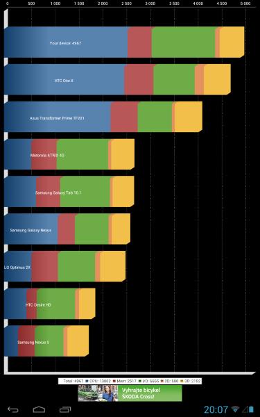Huawei-MediaPad-10-Link-Quadrant