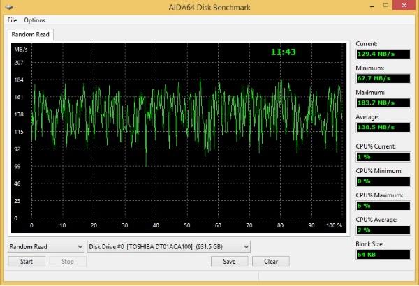 ASUS AiO ET2321INTH-AIDA64-3