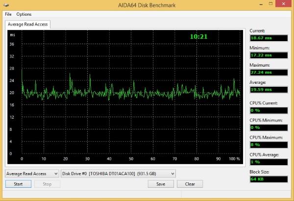 ASUS AiO ET2321INTH-AIDA64-5