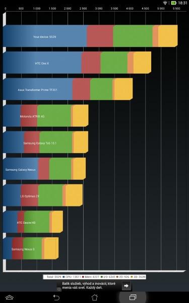 ASUS MeMo Pad 10 ME102A-Quadrant