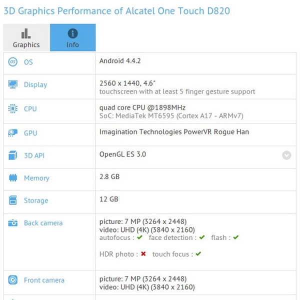 Alcatel One Touch D820 bench