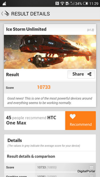HTC One Max 3D Mark