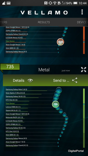 HTC One Max Vellamo II