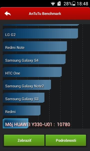 Huawei Ascend Y330-AnTuTu