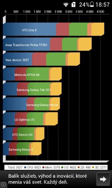 Huawei Ascend Y330-Quadrant