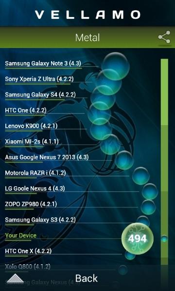 Huawei Ascend Y330-Vellamo2