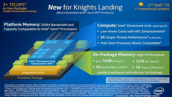 Intel Xeon Phi II
