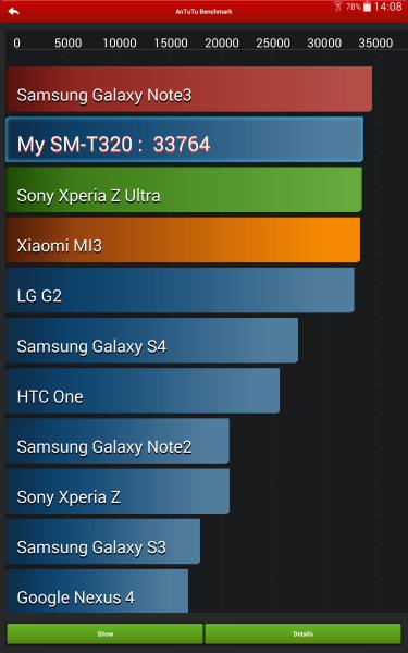 Samsung Galaxy Pro Tab 8.4-AnTuTu