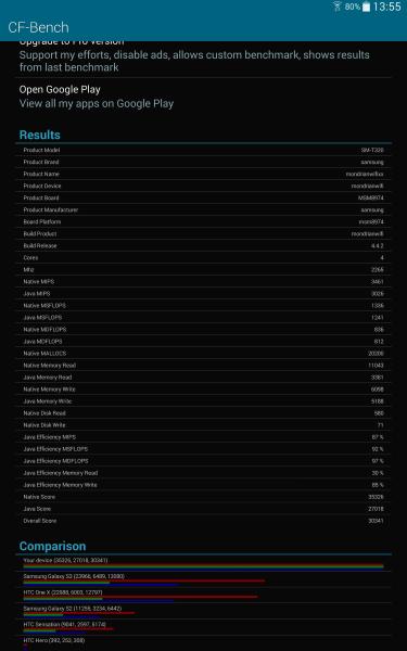 Samsung Galaxy Pro Tab 8.4-CF Bench