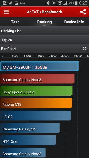 Samsung_Galaxy_S5_Antutu_Benchmark_03