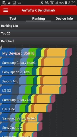Samsung_Galaxy_S5_Antutu_XBenchmark_03