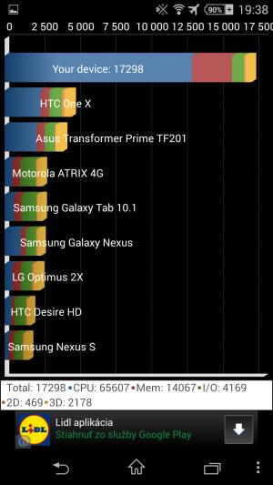 Sony_Xperia_Z1_Compact_Quadrant