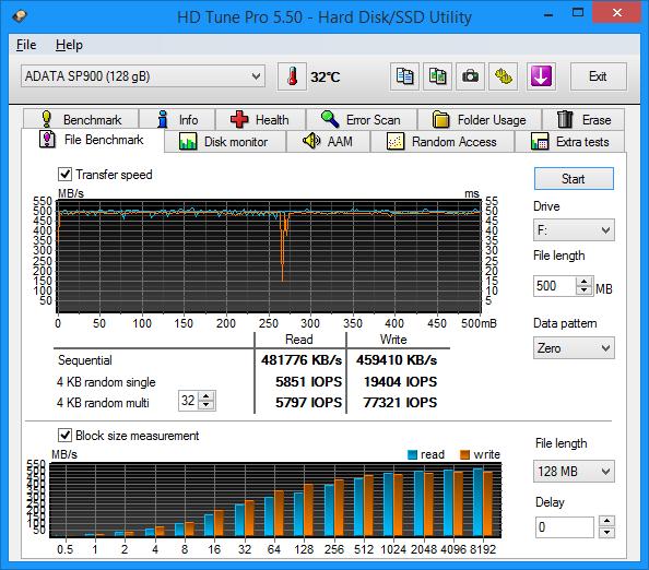 ADATA AE800 File Benchmark