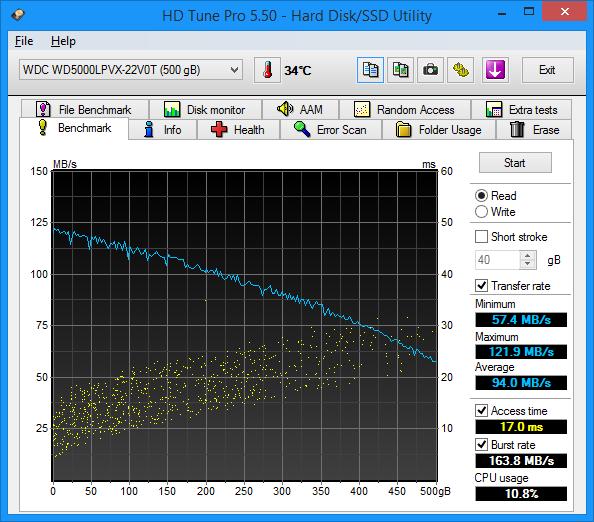 ADATA AE800 HDD Tune Pro read