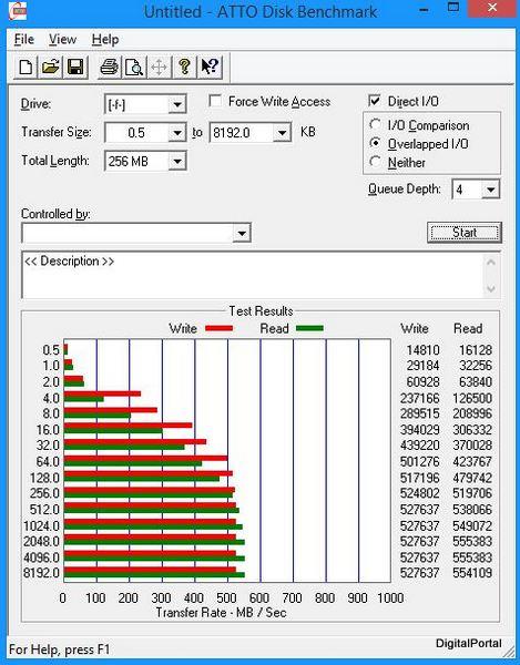 ADATA SP900 Atto Disk BenchMark