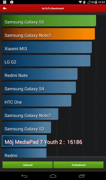 Huawei MediaPad 7 Youngh 2-AnTuTu