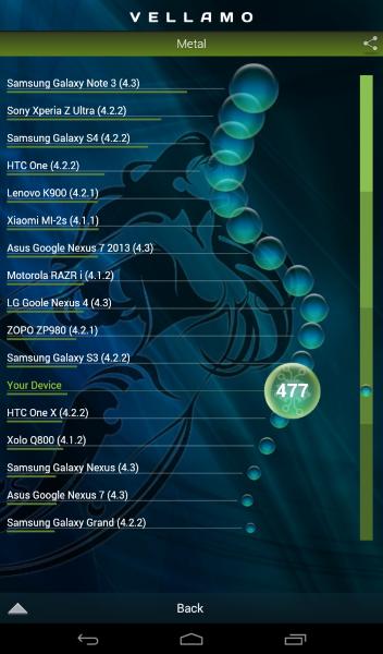 Huawei MediaPad 7 Youngh 2-Vellamo2