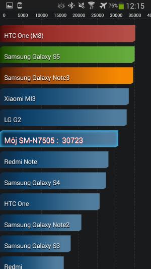 Samsung_Galaxy_Note3_Neo_Antutu_Benchmark_03