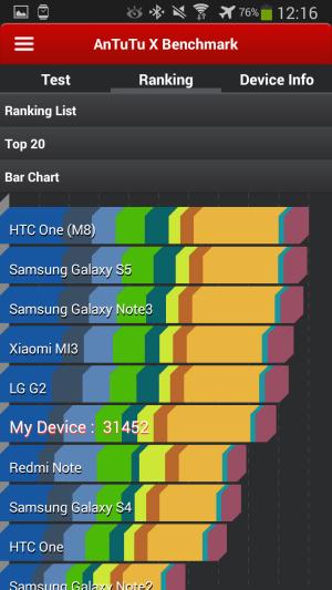 Samsung_Galaxy_Note3_Neo_Antutu_X_Benchmark_03