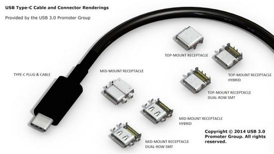 Standard USB-C
