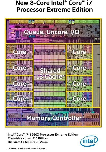 Intel osemjadro 02
