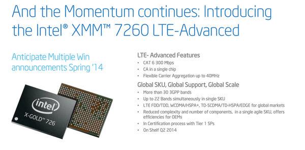Intel_XMM_7260_2