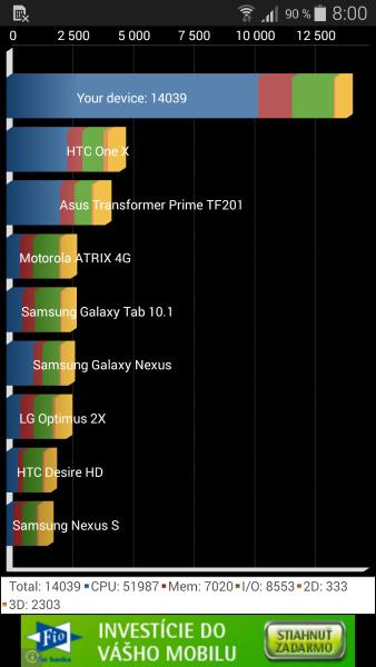Samsung K Zoom - Quadrant