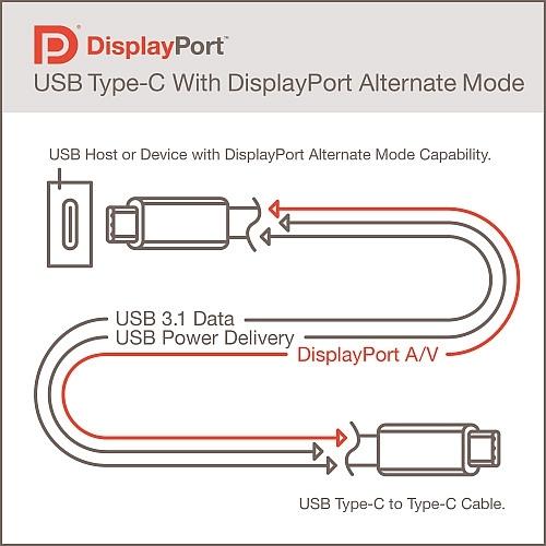 displayport_usb_01