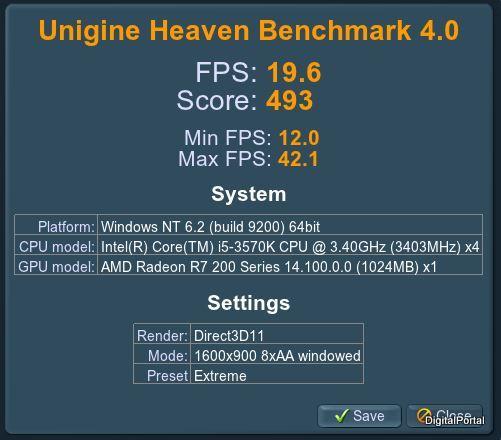 Radeon_250X_Heaven Bench_2