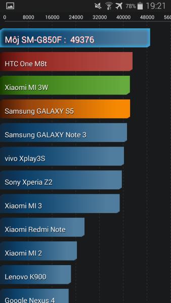 Samsung Galaxy Alpha Antutu_Benchmark_03