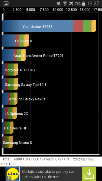 Samsung Galaxy Alpha Quadrant