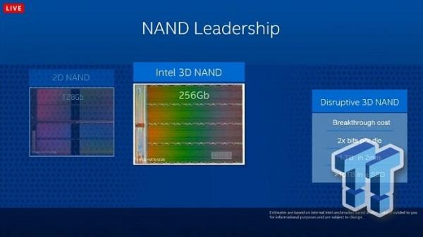 Intel 10 TB SSD 02