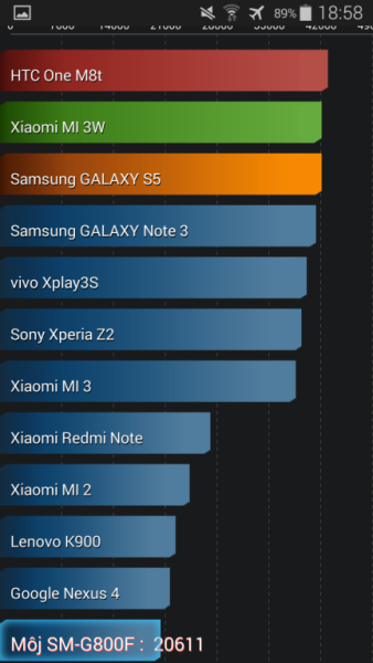 Samsung Galaxy S5 mini AnTuTu_Benchmark_03