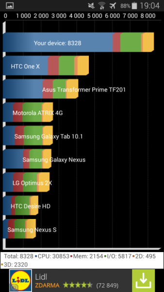 Samsung Galaxy S5 mini Quadrant