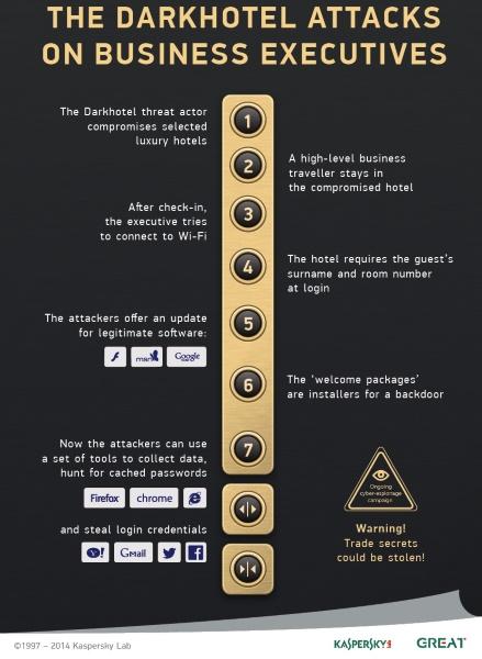 The-Dark-Hotel