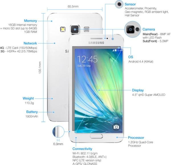 Samsung-Galaxy-A3-02
