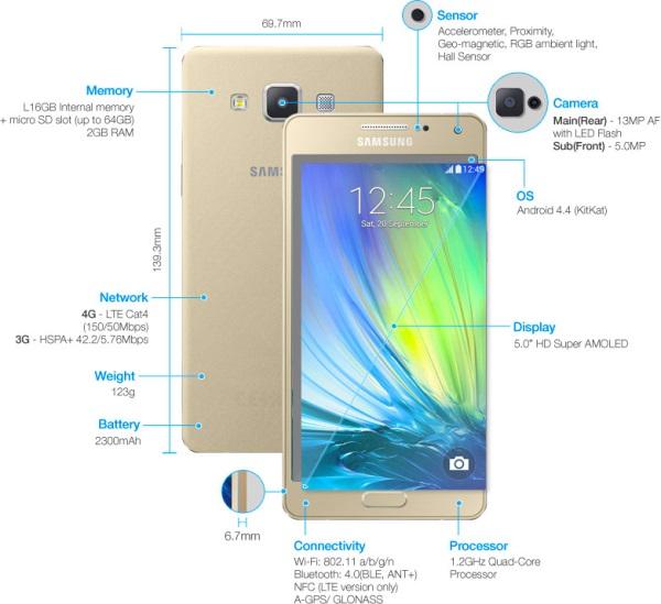 Samsung-Galaxy-A5-04