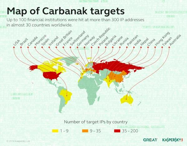 Carbanak 01