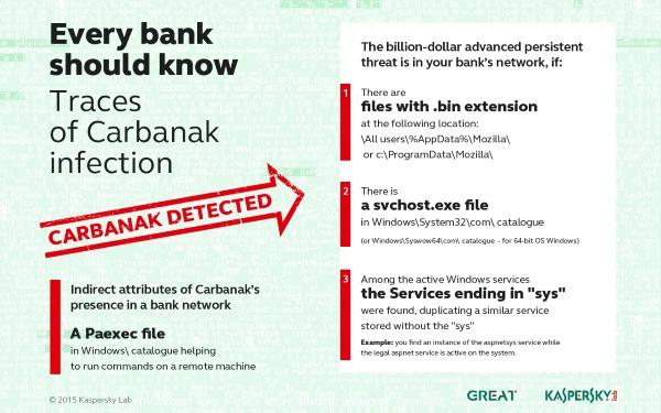 Carbanak 03