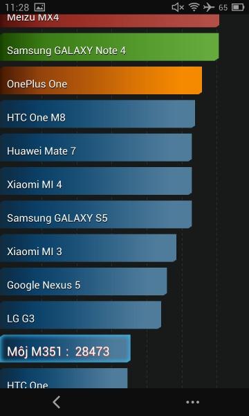 Meizu MX3 AnTuTu Benchmark 03